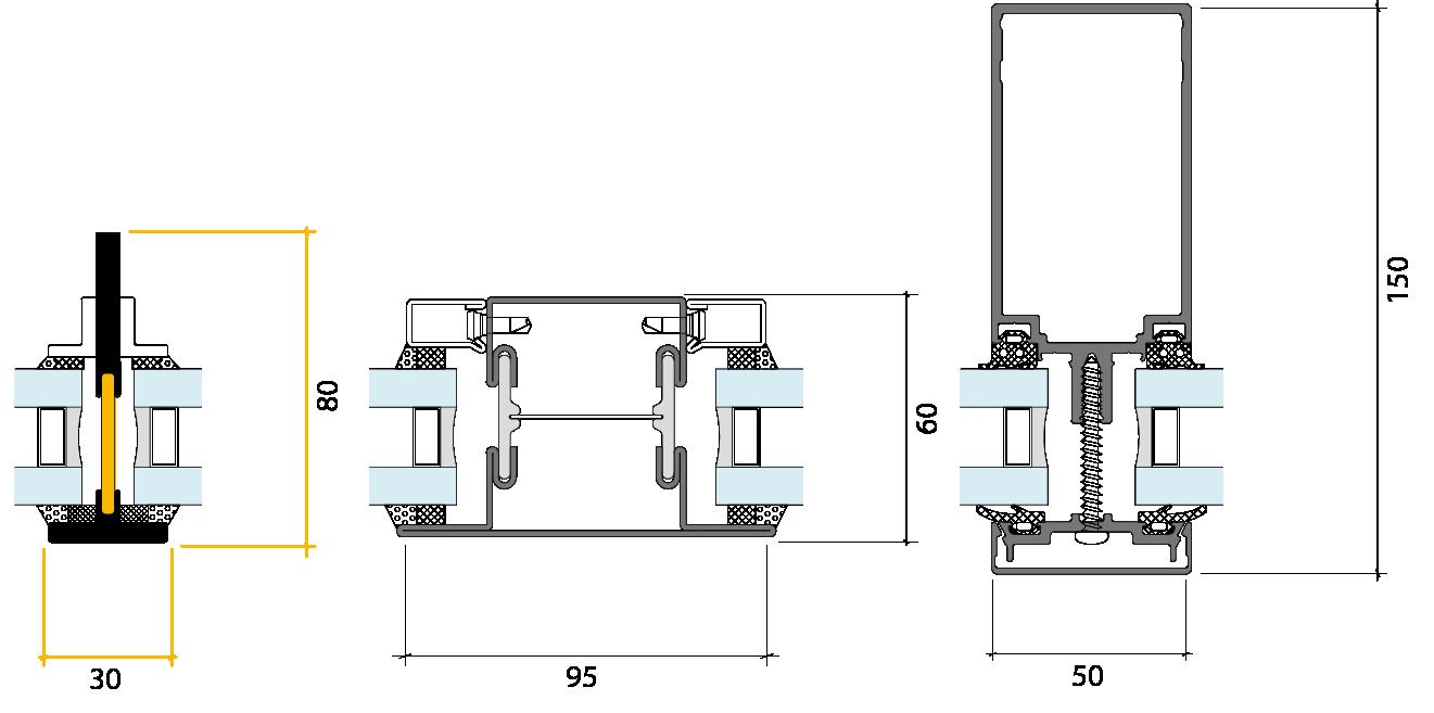 Comparison profile systems MHB EU