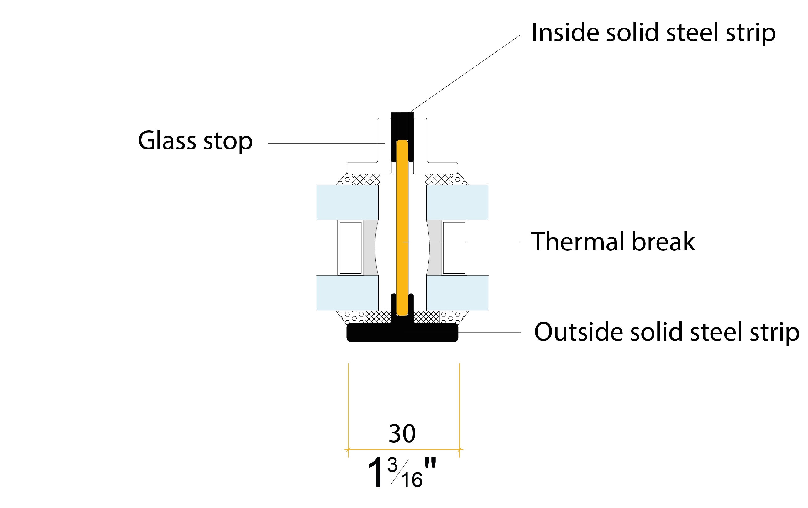 Profile detail Classic-ISO EN
