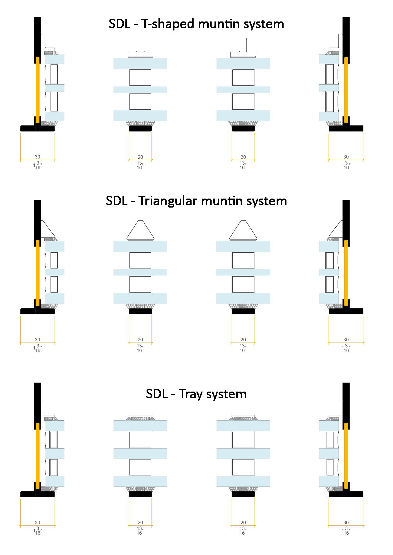 SDL - 100IG - SL30-ISO-PLUS - EN