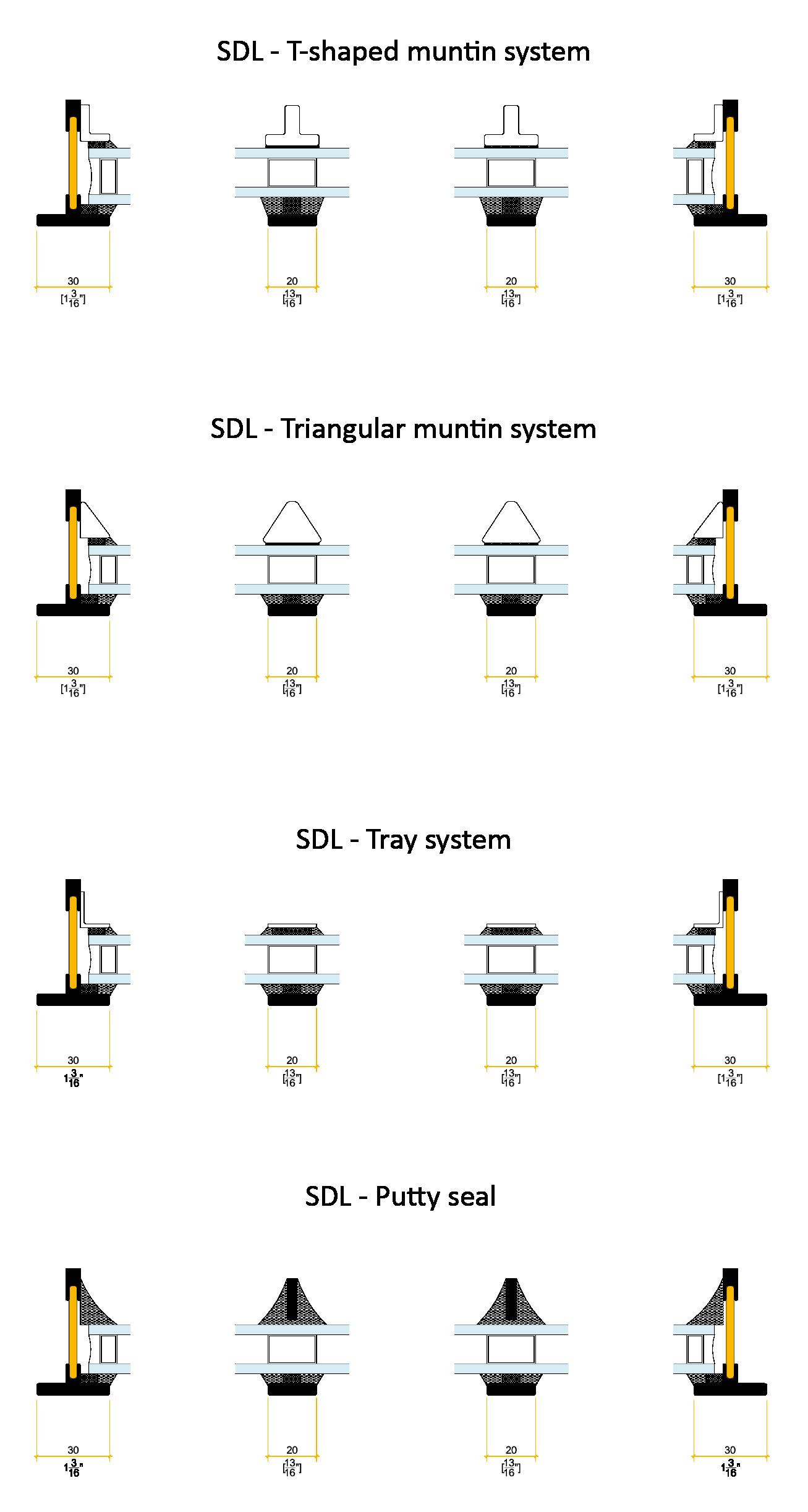 SDL - 52IG - CLASSIC-ISO - EN